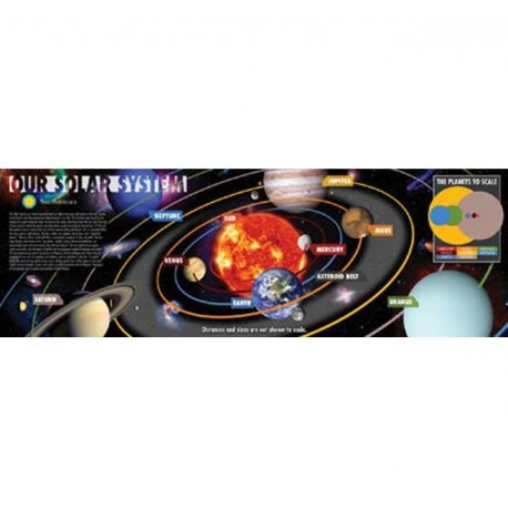 Smithsonian Slim Our Solar System Wall Poster