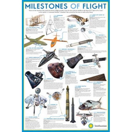 Smithsonian Milestones Of Flight Wall Poster From The Wright Brothers To Space Travel
